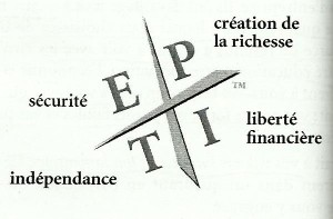 Scan_les4quadrants_Robert_Kiyosaki