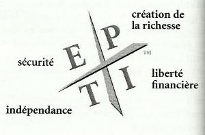 Les 4 quadrants de Robert T. Kiyosaki