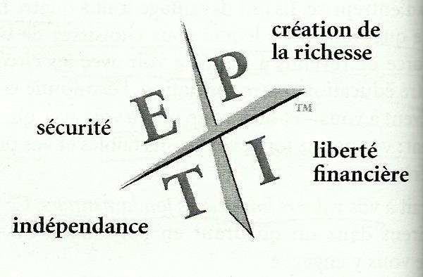 robert kiyosaki 4 quadrants pdf